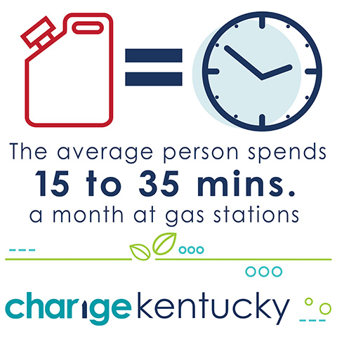 Average Time at Gas Station